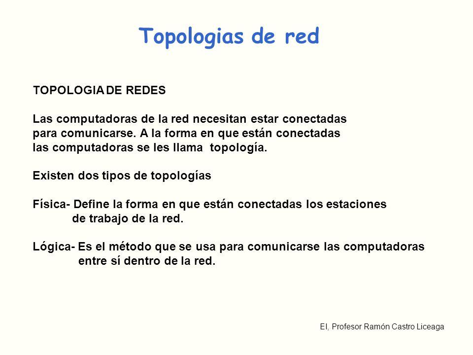 EI, Profesor Ramón Castro Liceaga Topologias de red TOPOLOGIA DE REDES Las computadoras de la red necesitan estar conectadas para comunicarse. A la fo