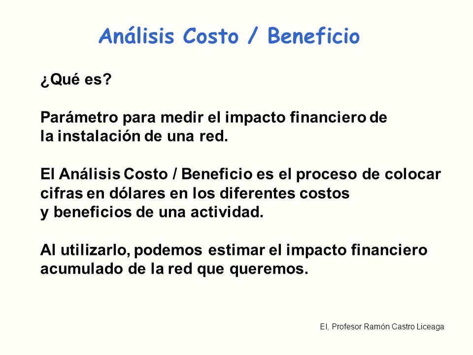 EI, Profesor Ramón Castro Liceaga Análisis Costo / Beneficio ¿Qué es? Parámetro para medir el impacto financiero de la instalación de una red. El Anál