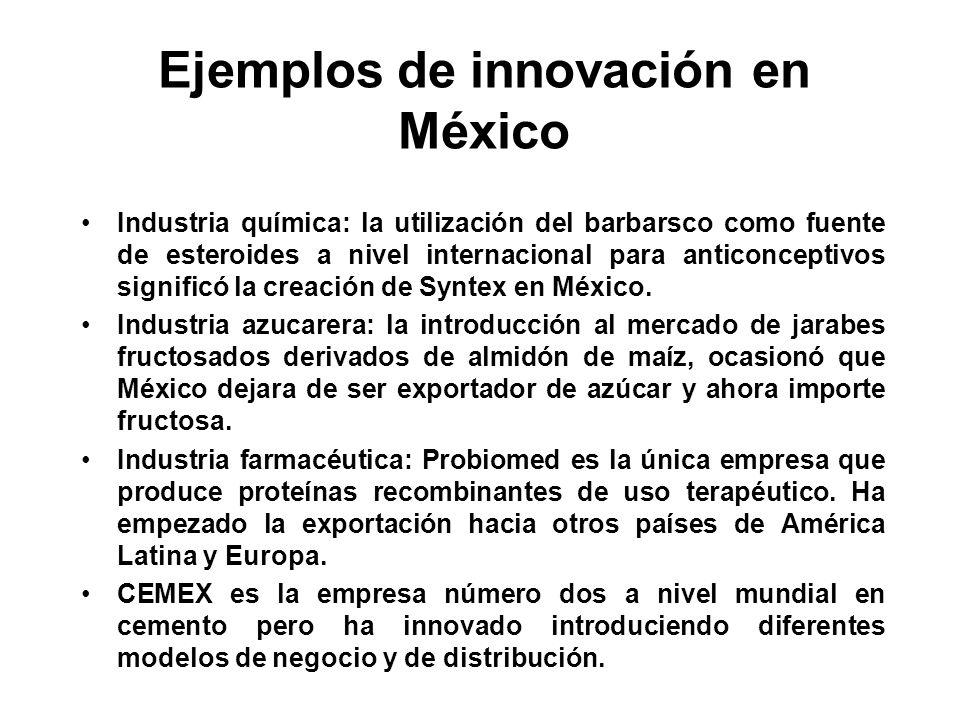 Ejemplos de innovación en México Industria química: la utilización del barbarsco como fuente de esteroides a nivel internacional para anticonceptivos