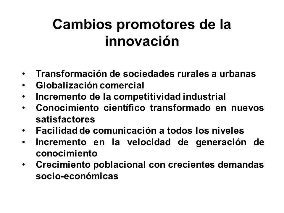 - Nuevos clientes - Nuevos productos - Nuevos servicios - Mejora en procesos de producción - Crear mercados nuevos Impactos de la innovación Tiempo Despegue Madurez Disrupción Arranque Medición de desempeño