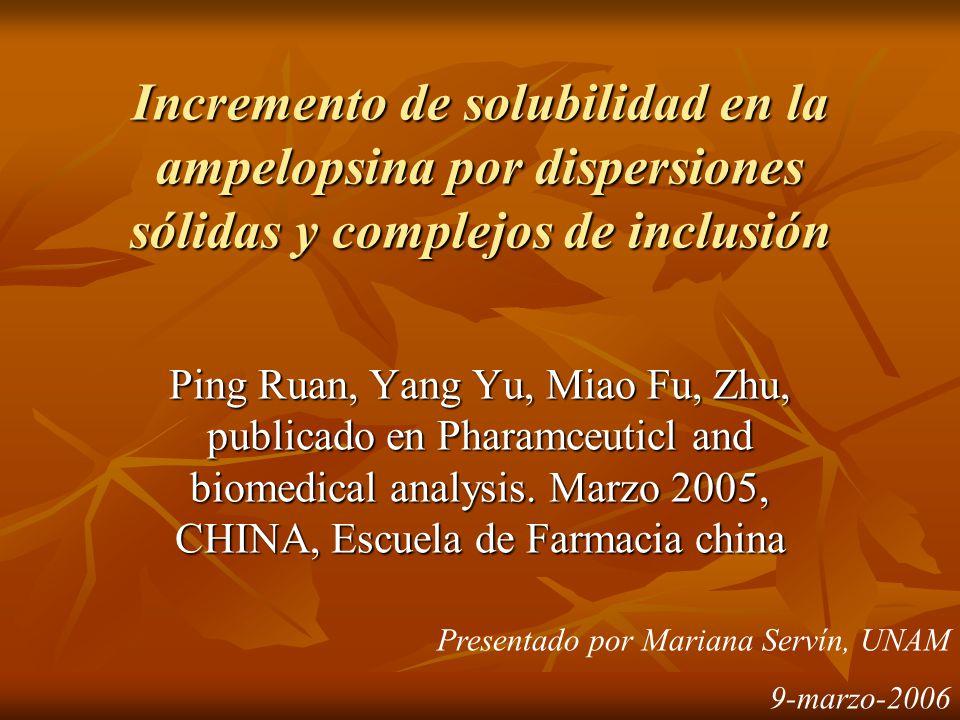 Incremento de solubilidad en la ampelopsina por dispersiones sólidas y complejos de inclusión Ping Ruan, Yang Yu, Miao Fu, Zhu, publicado en Pharamceu