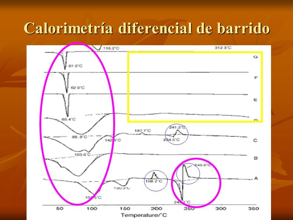 Calorimetría diferencial de barrido