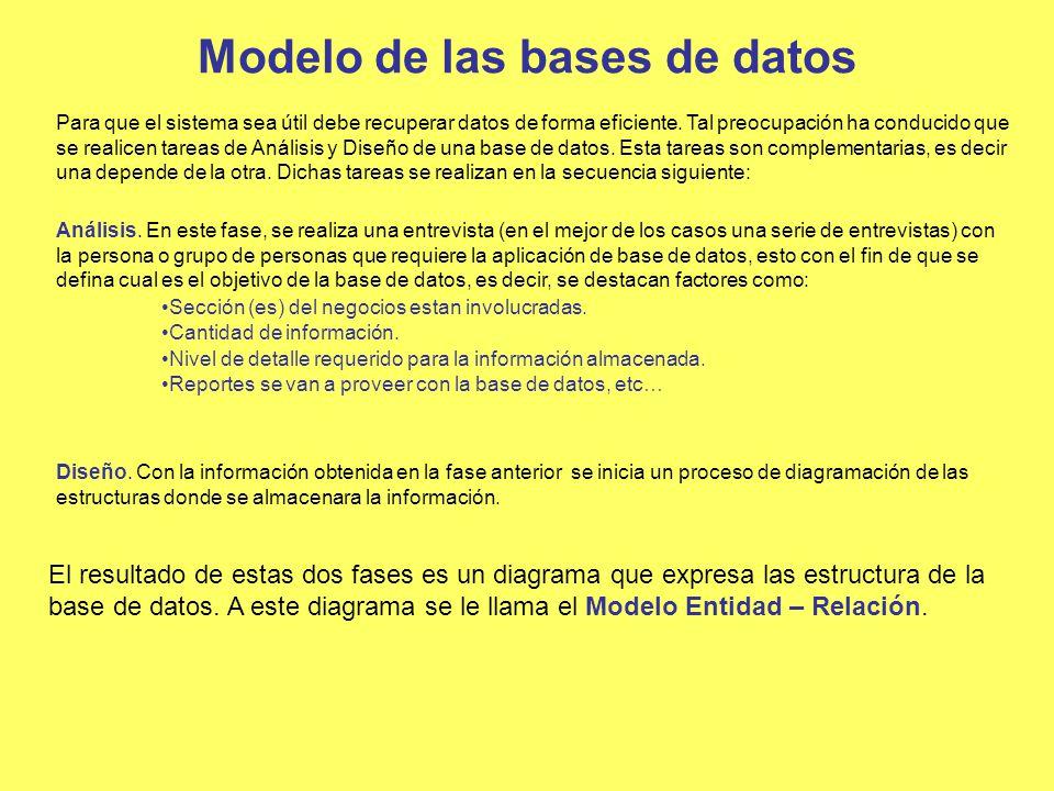 Modelo de las bases de datos Para que el sistema sea útil debe recuperar datos de forma eficiente. Tal preocupación ha conducido que se realicen tarea