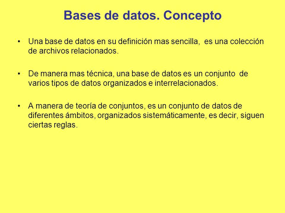 Bases de datos. Concepto Una base de datos en su definición mas sencilla, es una colección de archivos relacionados. De manera mas técnica, una base d