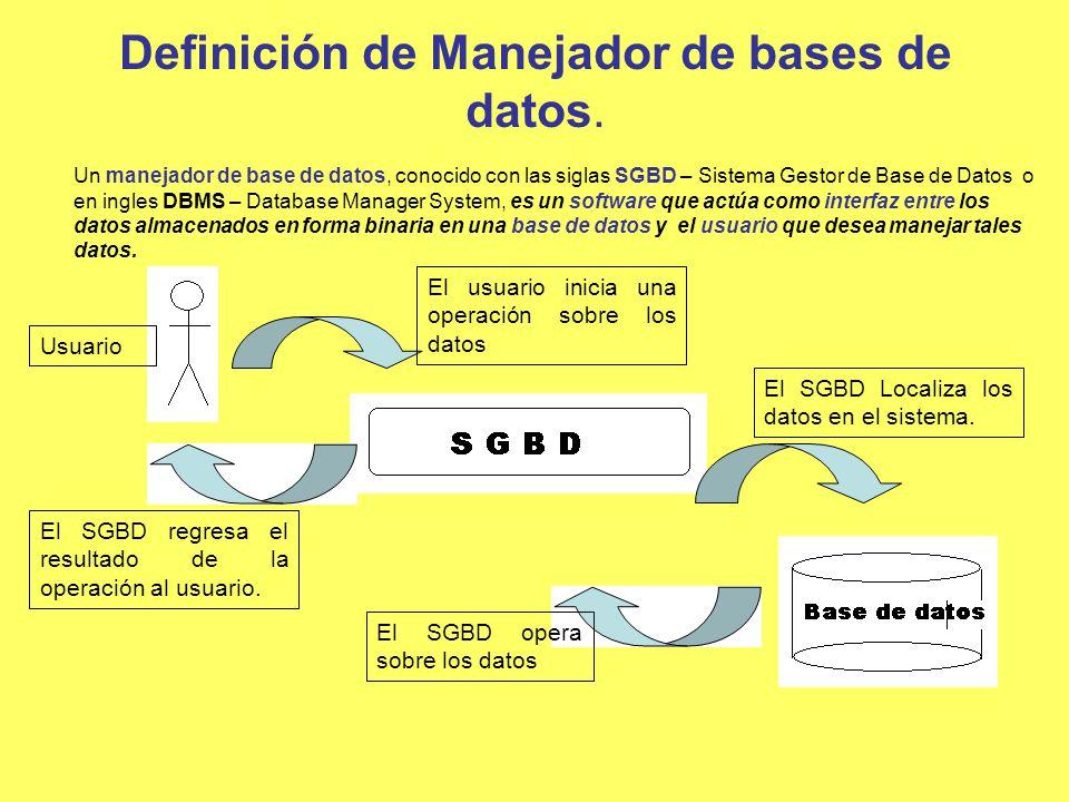 Definición de Manejador de bases de datos. Un manejador de base de datos, conocido con las siglas SGBD – Sistema Gestor de Base de Datos o en ingles D