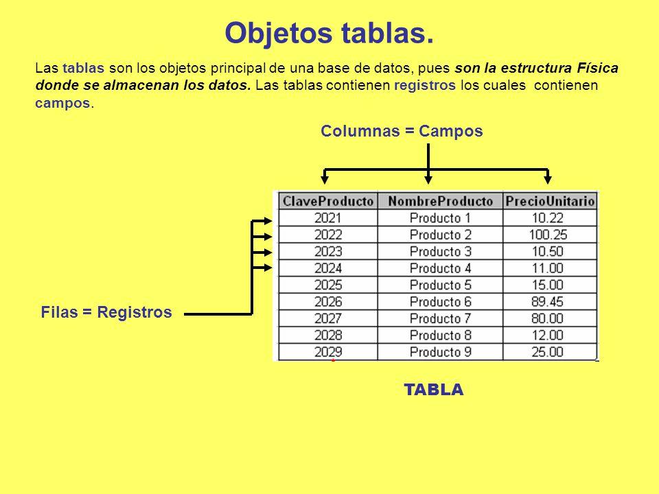Objetos tablas. Las tablas son los objetos principal de una base de datos, pues son la estructura Física donde se almacenan los datos. Las tablas cont