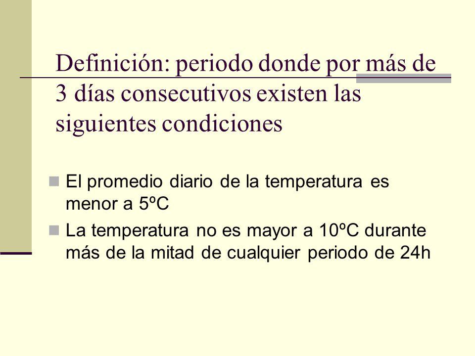 Definición: periodo donde por más de 3 días consecutivos existen las siguientes condiciones El promedio diario de la temperatura es menor a 5ºC La tem