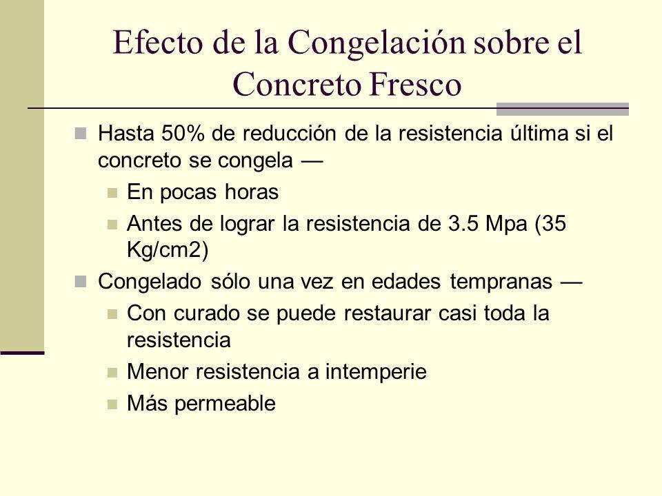 Efecto de la Congelación sobre el Concreto Fresco Hasta 50% de reducción de la resistencia última si el concreto se congela En pocas horas Antes de lo