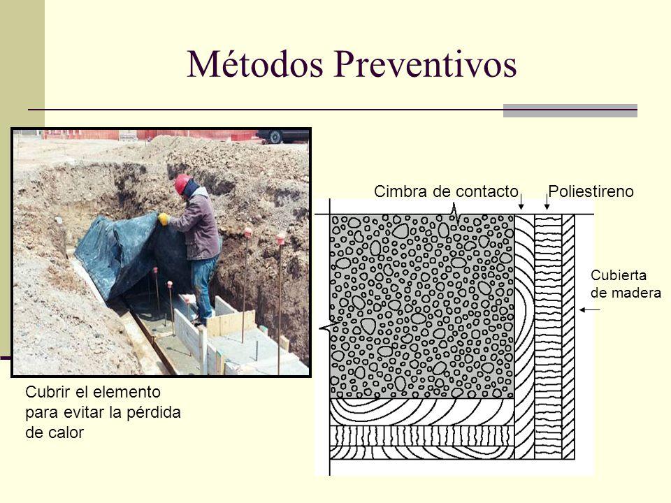 Métodos Preventivos PoliestirenoCimbra de contacto Cubierta de madera Cubrir el elemento para evitar la pérdida de calor