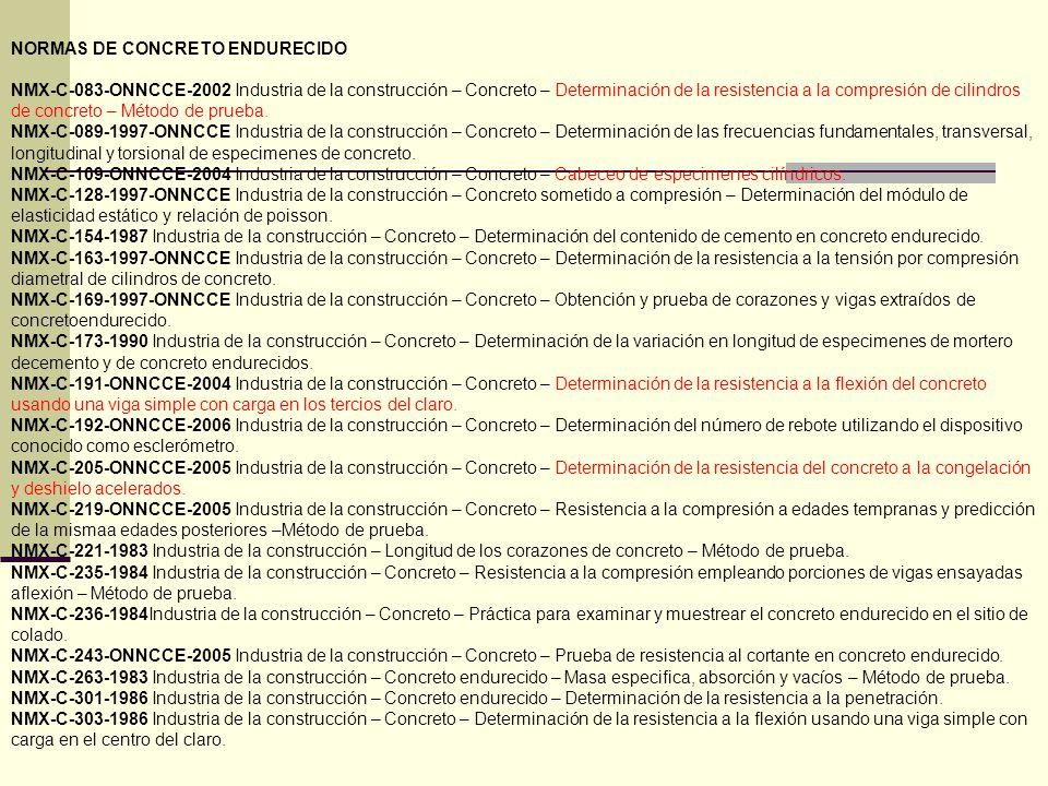 NORMAS DE CONCRETO ENDURECIDO NMX-C-083-ONNCCE-2002 Industria de la construcción – Concreto – Determinación de la resistencia a la compresión de cilin