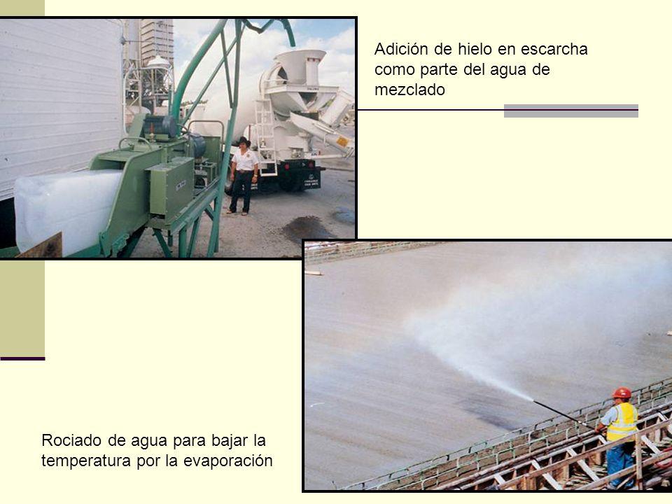 Adición de hielo en escarcha como parte del agua de mezclado Rociado de agua para bajar la temperatura por la evaporación