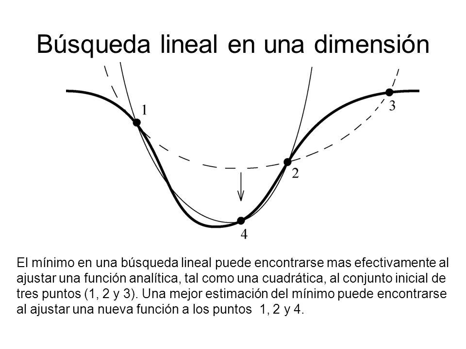 El mínimo en una búsqueda lineal puede encontrarse mas efectivamente al ajustar una función analítica, tal como una cuadrática, al conjunto inicial de