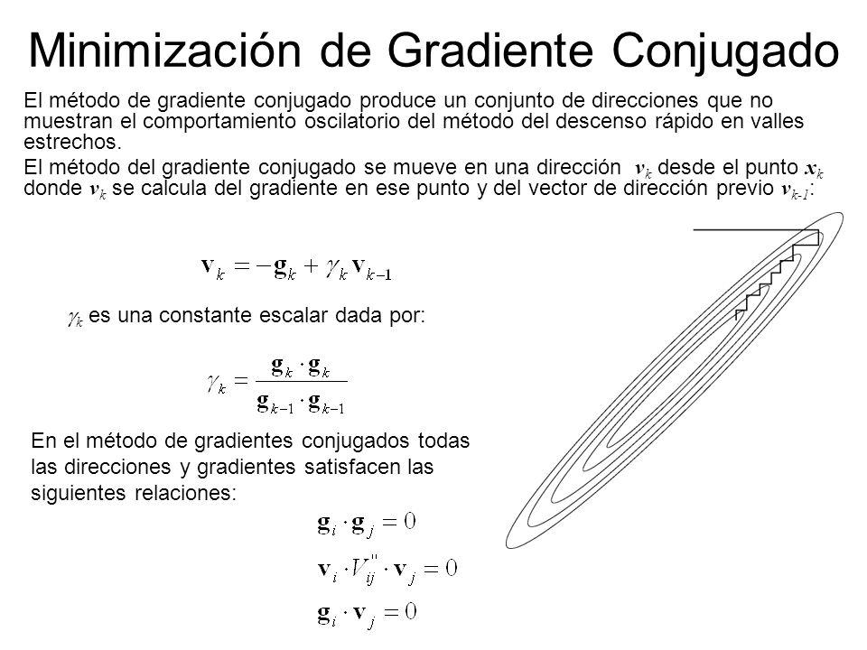 Minimización de Gradiente Conjugado El método de gradiente conjugado produce un conjunto de direcciones que no muestran el comportamiento oscilatorio
