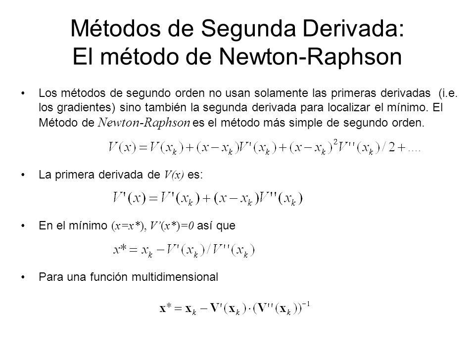 Métodos de Segunda Derivada: El método de Newton-Raphson Los métodos de segundo orden no usan solamente las primeras derivadas (i.e. los gradientes) s