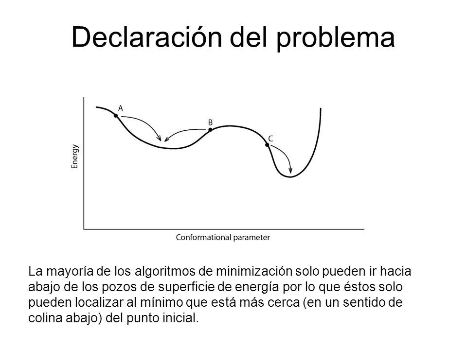 Declaración del problema La mayoría de los algoritmos de minimización solo pueden ir hacia abajo de los pozos de superficie de energía por lo que ésto