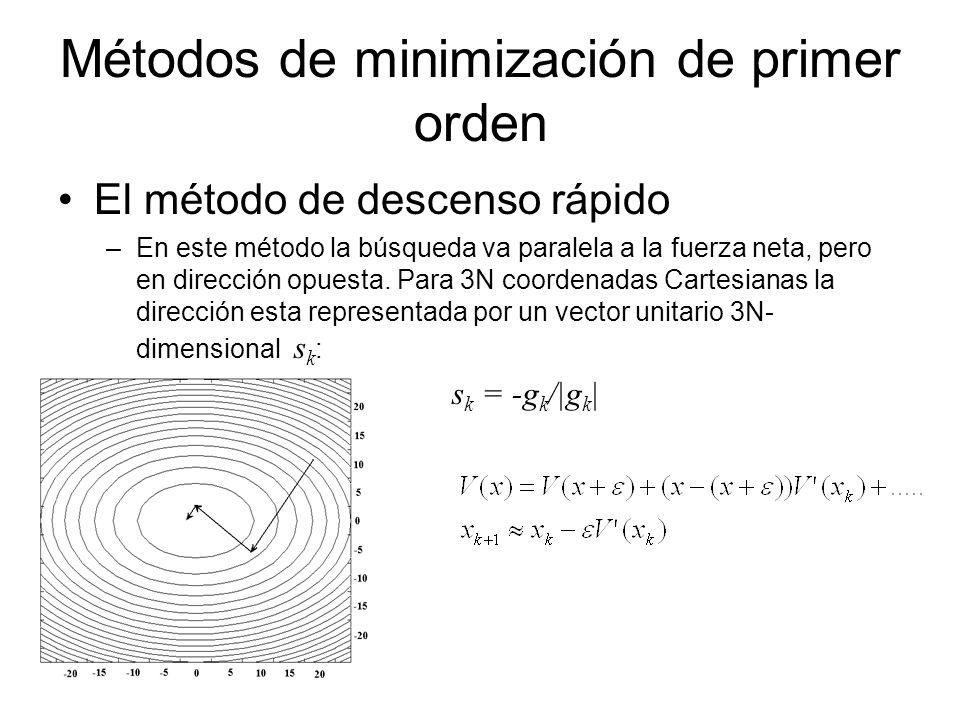Métodos de minimización de primer orden El método de descenso rápido –En este método la búsqueda va paralela a la fuerza neta, pero en dirección opues