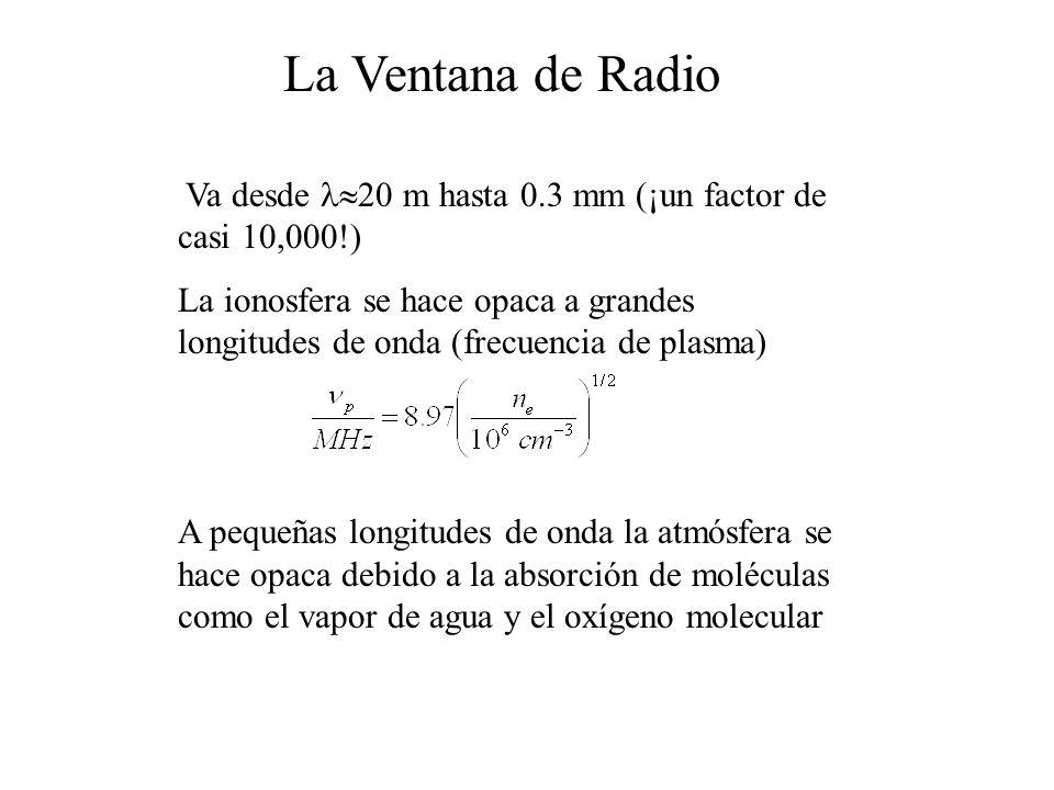 La Ventana de Radio Va desde 20 m hasta 0.3 mm (¡un factor de casi 10,000!) La ionosfera se hace opaca a grandes longitudes de onda (frecuencia de plasma) A pequeñas longitudes de onda la atmósfera se hace opaca debido a la absorción de moléculas como el vapor de agua y el oxígeno molecular