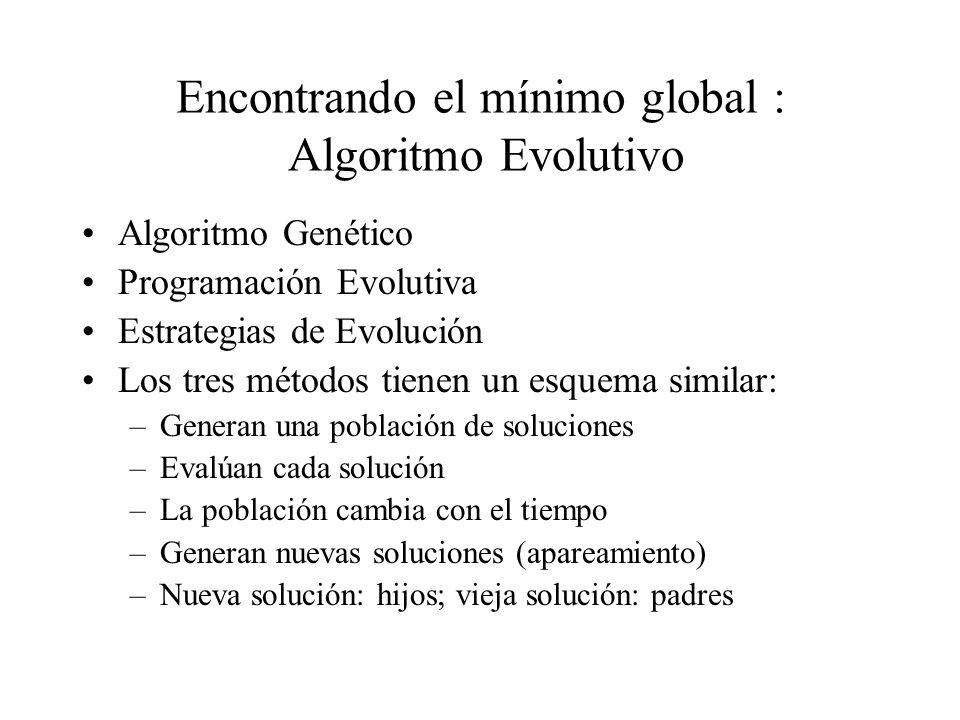 Encontrando el mínimo global : Algoritmo Evolutivo Algoritmo Genético Programación Evolutiva Estrategias de Evolución Los tres métodos tienen un esque