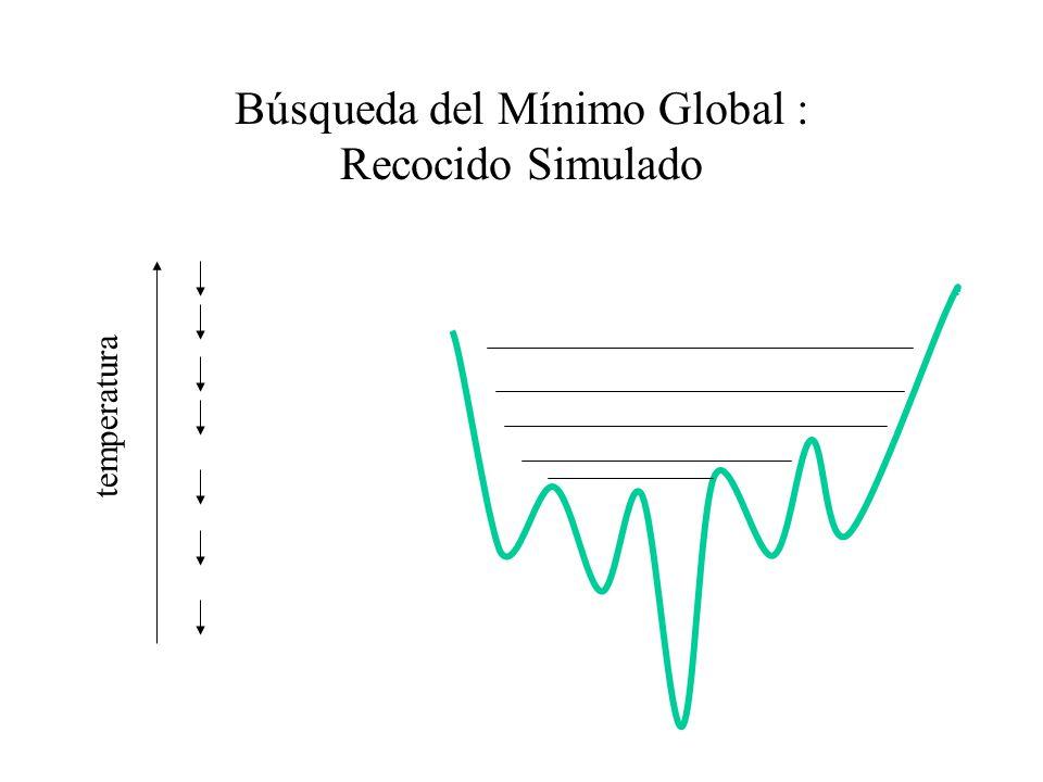 Búsqueda del Mínimo Global : Recocido Simulado temperatura