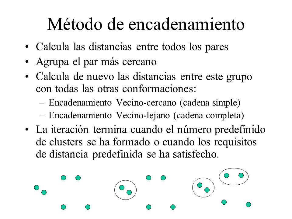 Método de encadenamiento Calcula las distancias entre todos los pares Agrupa el par más cercano Calcula de nuevo las distancias entre este grupo con t