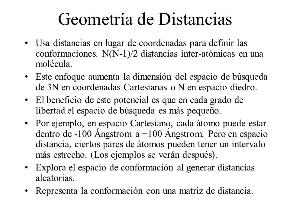 Geometría de Distancias: Procedimiento Cuatro pasos: –Se calcula la Matriz de límites superior e inferior –Distancias aleatorias se asignan dentro de estos límites –La Matriz de Distancias se convierte a coordenadas Cartesianas –Refinamiento de la conformación (minimización).