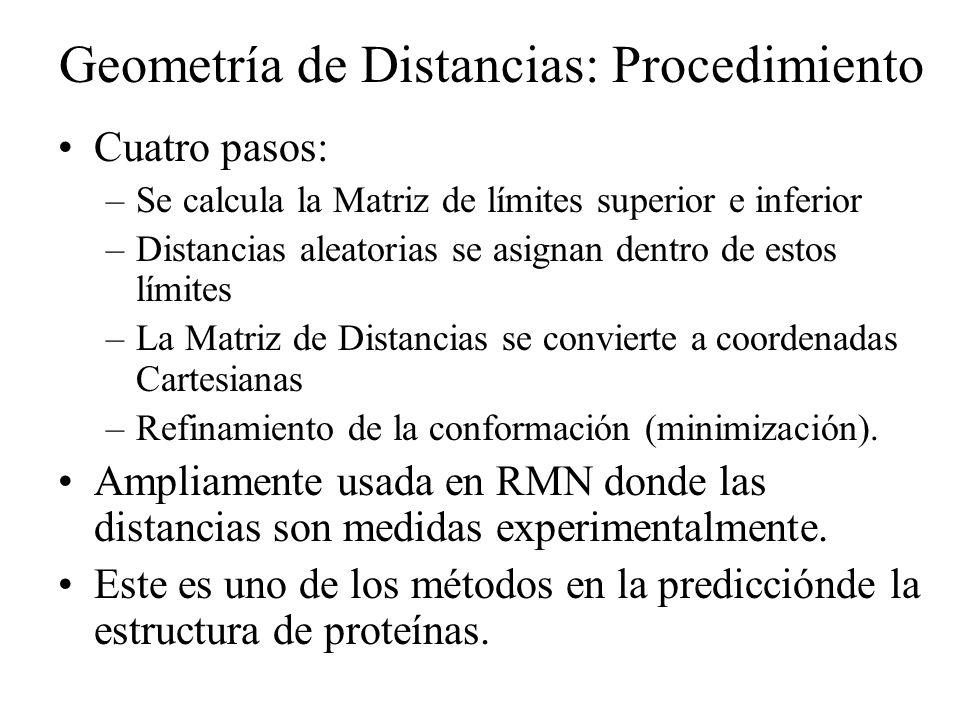 Geometría de Distancias: Procedimiento Cuatro pasos: –Se calcula la Matriz de límites superior e inferior –Distancias aleatorias se asignan dentro de