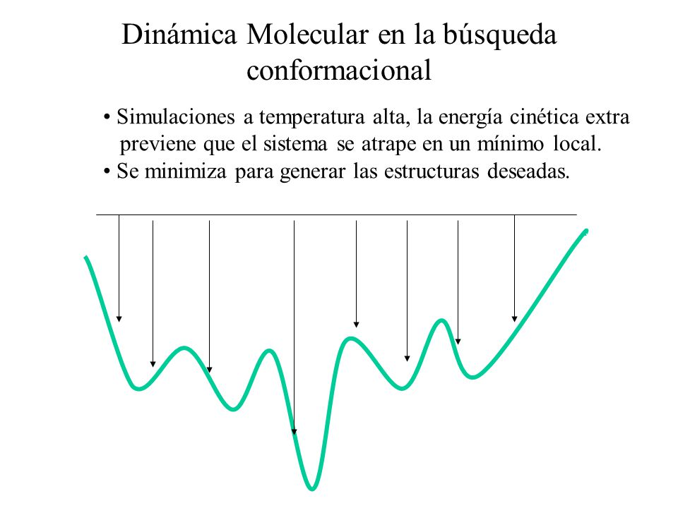 Dinámica Molecular en la búsqueda conformacional Simulaciones a temperatura alta, la energía cinética extra previene que el sistema se atrape en un mí