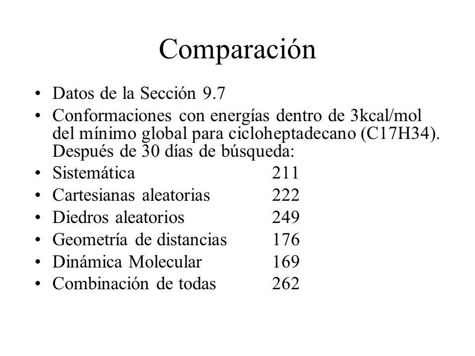 Comparación Datos de la Sección 9.7 Conformaciones con energías dentro de 3kcal/mol del mínimo global para cicloheptadecano (C17H34). Después de 30 dí