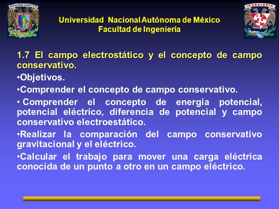 Universidad Nacional Autónoma de México Facultad de Ingeniería Cuando la carga se mueve de una posición Y a a una Y b, el trabajo sobre la carga que realiza el campo es positivo y se obtiene como: W ab = - ΔU=-(U b - U a )= -(q 0 Ey b -q 0 Ey a ) W ab = q 0 E(y a -y b ) + + + + + + + + + + + + + - - - - - - - - - - - - - + +