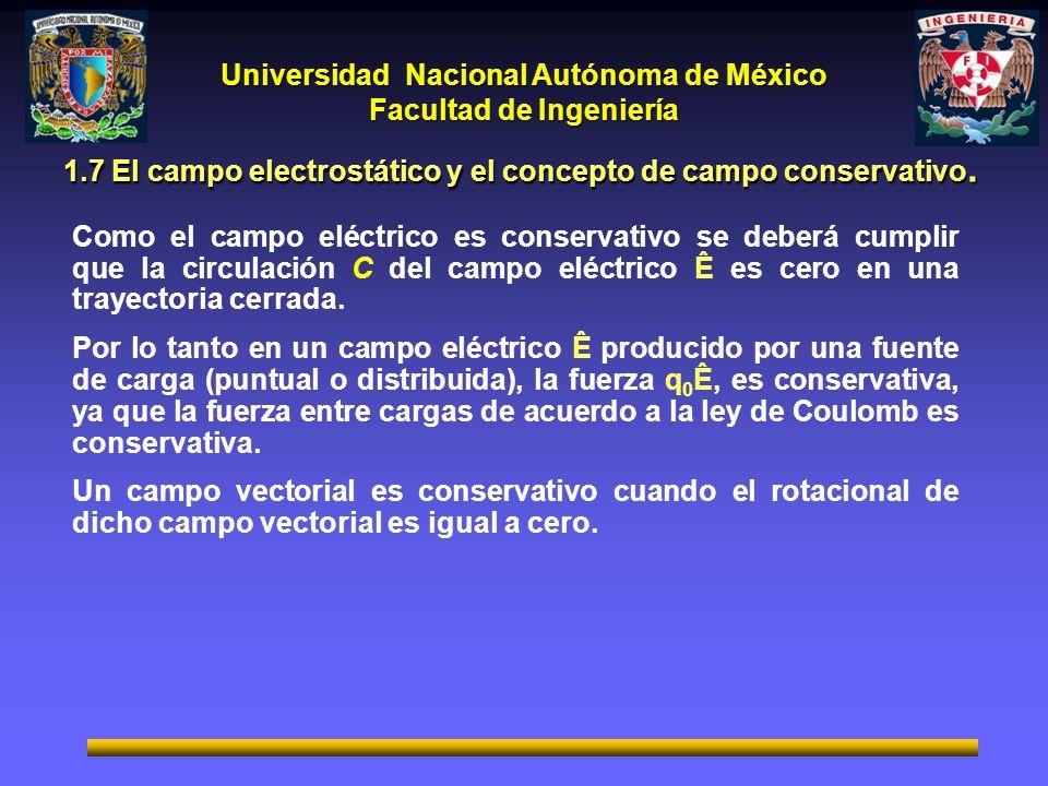 Universidad Nacional Autónoma de México Facultad de Ingeniería Cuando Y a es menor que Y b, la carga positiva de prueba positiva q o se mueve hacia arriba, en dirección opuesta a E; la fuerza externa para mover la partícula es positiva, en consecuencia el desplazamiento es opuesto a la fuerza, y el campo realiza un trabajo negativo, la energía potencial U aumenta W ab = ΔU=( U a - U b )= (q 0 Ey a -q 0 Ey b ) W ab = - q 0 E(y b -y a ) + + + + + + + + + + + + + - - - - - - - - - - - - - +
