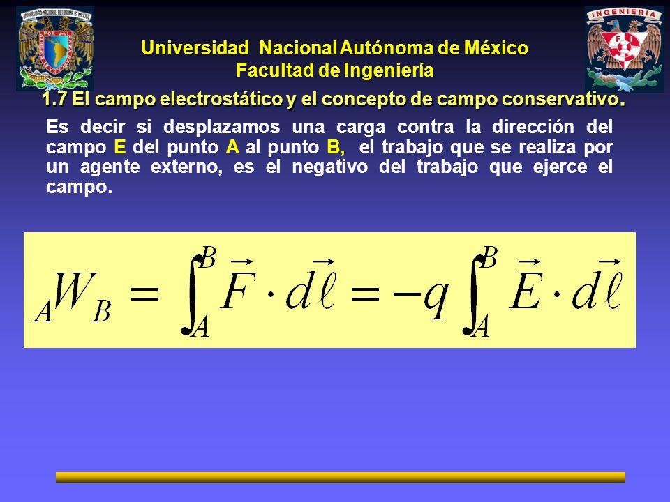 Universidad Nacional Autónoma de México Facultad de Ingeniería La carga negativa se desplaza en dirección opuesta a E: la fuerza externa realiza trabajo negativo y el campo realiza trabajo positivo sobre la carga, la energía potencial U disminuye W ab = -ΔU=( U a - U b )= (q 0 Ey a -q 0 Ey b ) W ab = q 0 E(y b -y a ) + + + + + + + + + + + + + - - - - - - - - - - - - - -