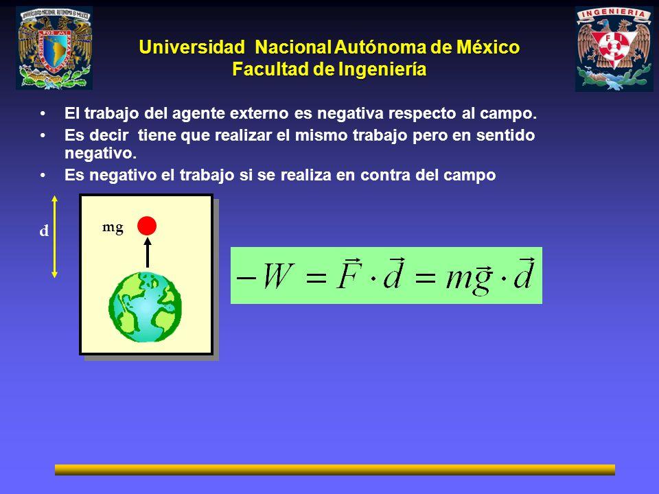 Universidad Nacional Autónoma de México Facultad de Ingeniería El trabajo se cuantifica por la fuerza que ejerce el campo y la trayectoria recorrida.