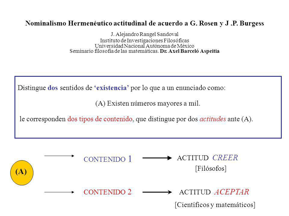 Nominalismo Hermenéutico actitudinal de acuerdo a G. Rosen y J.P. Burgess J. Alejandro Rangel Sandoval Instituto de Investigaciones Filosóficas Univer