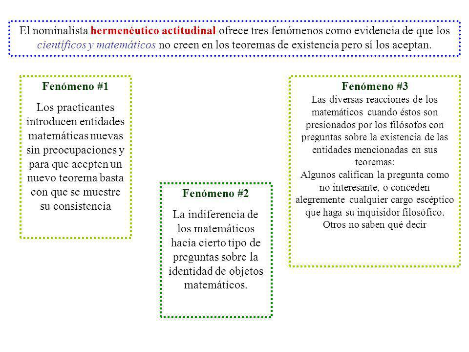 El nominalista hermenéutico actitudinal ofrece tres fenómenos como evidencia de que los científicos y matemáticos no creen en los teoremas de existenc
