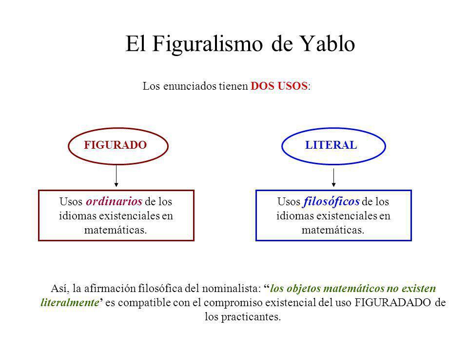 El Figuralismo de Yablo Los enunciados tienen DOS USOS: FIGURADO Usos ordinarios de los idiomas existenciales en matemáticas. LITERAL Usos filosóficos