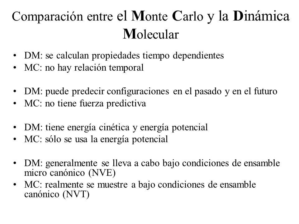 Comparación entre el M onte C arlo y la Dinámica M olecular DM: se calculan propiedades tiempo dependientes MC: no hay relación temporal DM: puede pre