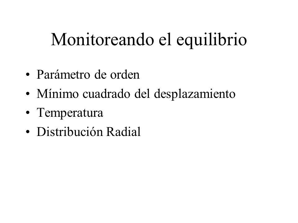 Monitoreando el equilibrio Parámetro de orden Mínimo cuadrado del desplazamiento Temperatura Distribución Radial