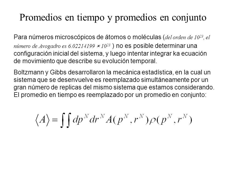 De acuerdo con la hipótesis ergódica, la cual es uno de los axiomas fundamentales de la mecánica estadística, el promedio del conjunto es equivalente al promedio en el tiempo.