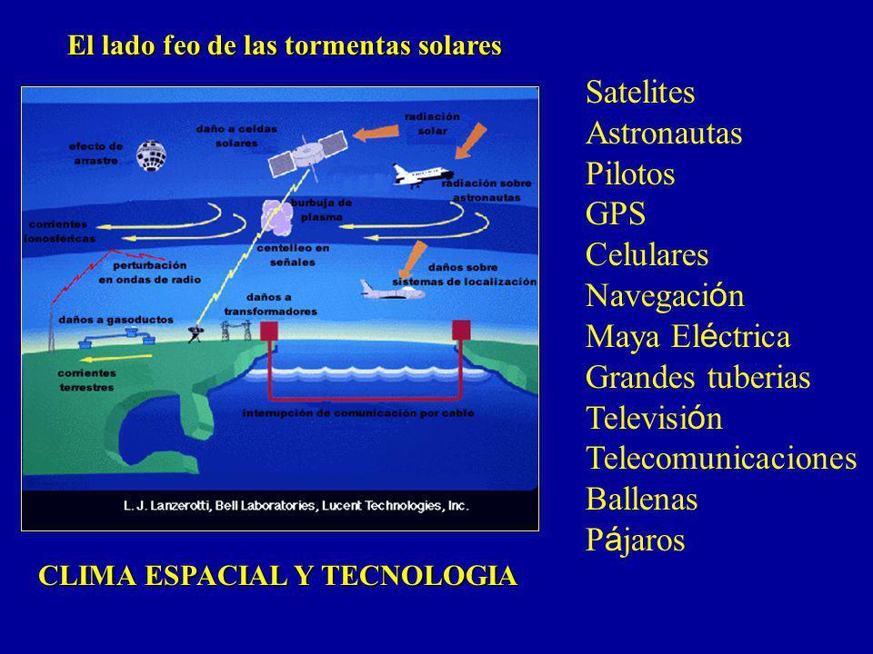CLIMA ESPACIAL Y TECNOLOGIA El lado feo de las tormentas solares Satelites Astronautas Pilotos GPS Celulares Navegaci ó n Maya El é ctrica Grandes tub
