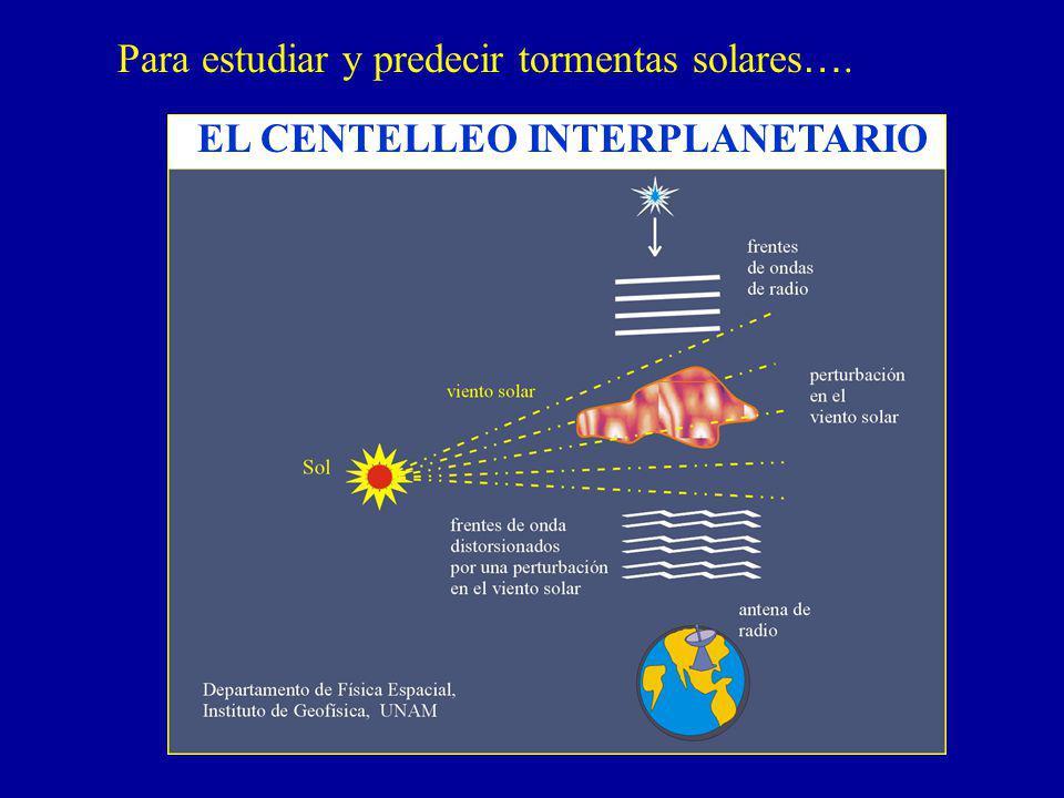 EL CENTELLEO INTERPLANETARIO Para estudiar y predecir tormentas solares ….