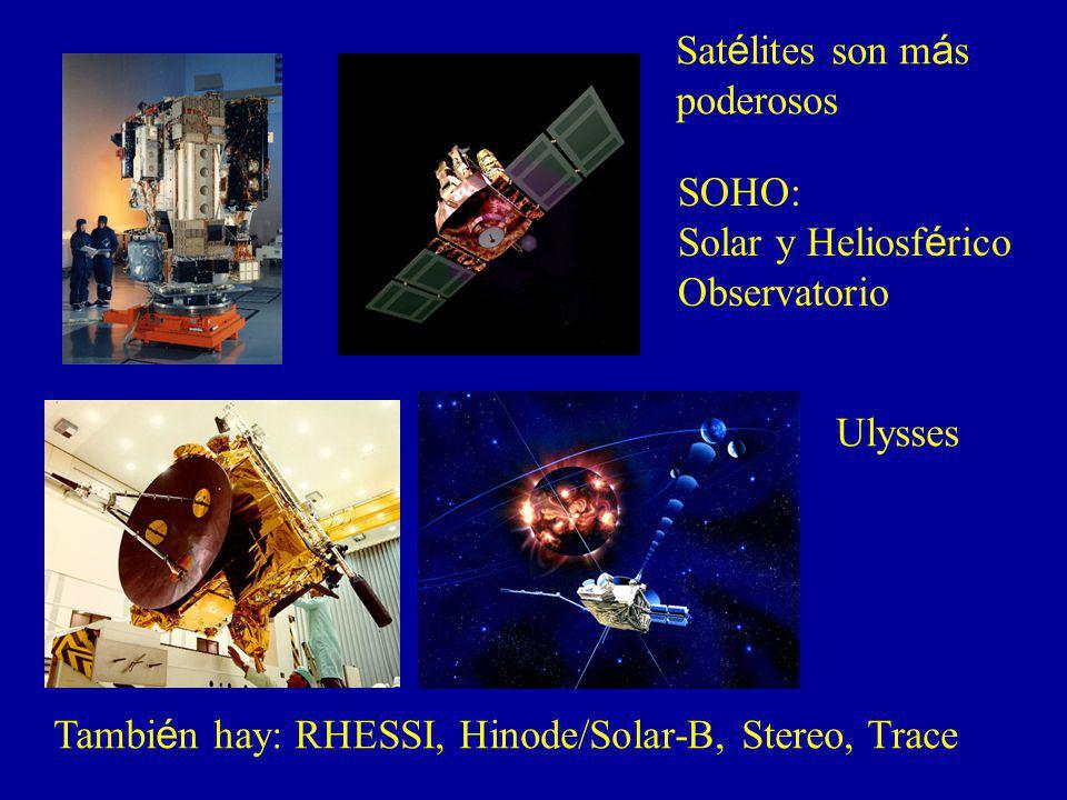 SOHO: Solar y Heliosf é rico Observatorio Ulysses Tambi é n hay: RHESSI, Hinode/Solar-B, Stereo, Trace Sat é lites son m á s poderosos