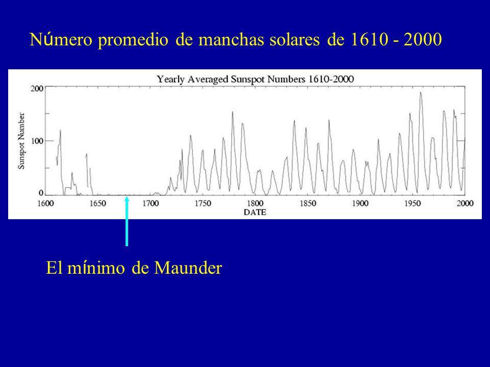 El m í nimo de Maunder N ú mero promedio de manchas solares de 1610 - 2000