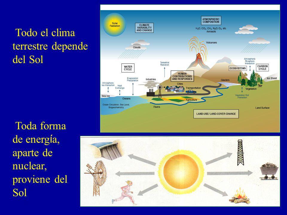 Todo el clima terrestre depende del Sol Toda forma de energ í a, aparte de nuclear, proviene del Sol