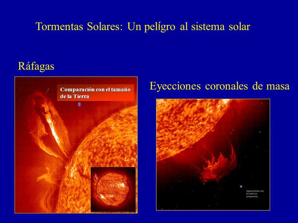 Características técnicas del radiotelescopio de Coeneo, Michoacan frecuencia de operación139.65 MHz elemento básicodipolo de 1 longitud de onda numero de elemento 4096 numero líneas Este-Oeste64, cada línea tiene 64 dipolos
