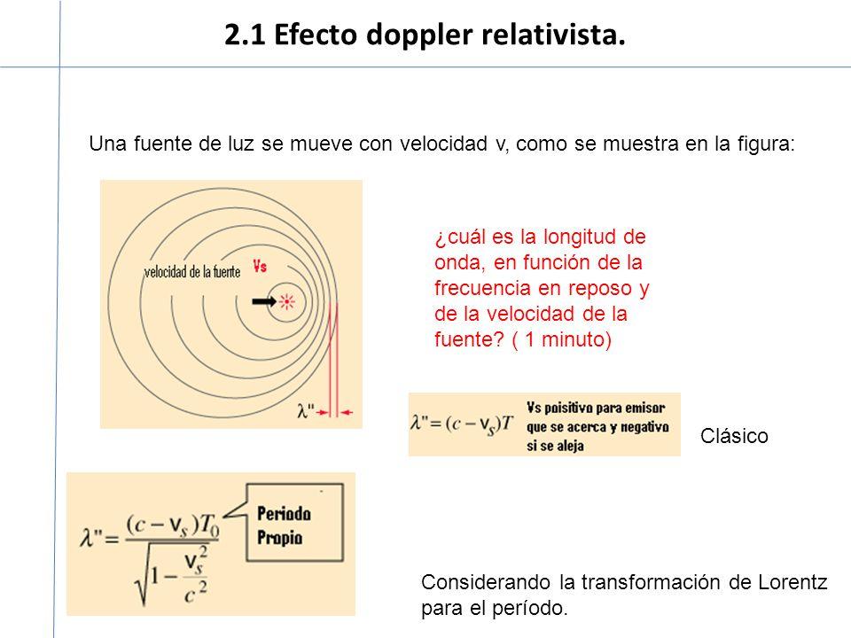 Una fuente de luz se mueve con velocidad v, como se muestra en la figura: ¿cuál es la longitud de onda, en función de la frecuencia en reposo y de la velocidad de la fuente.