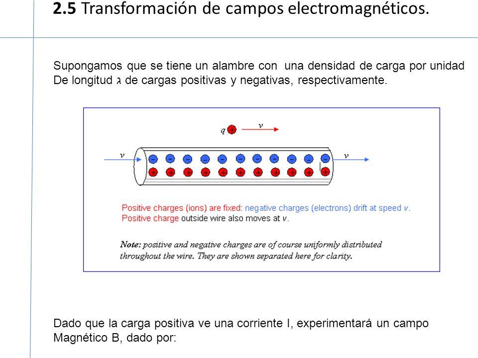 Supongamos que se tiene un alambre con una densidad de carga por unidad De longitud ג de cargas positivas y negativas, respectivamente.