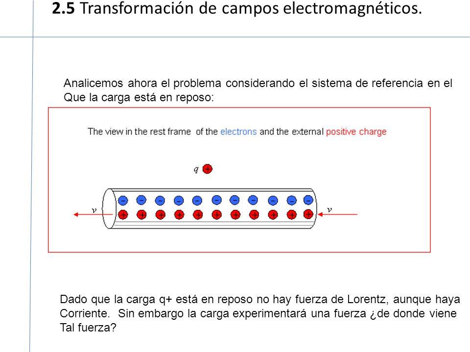 2.5 Transformación de campos electromagnéticos. Analicemos ahora el problema considerando el sistema de referencia en el Que la carga está en reposo: