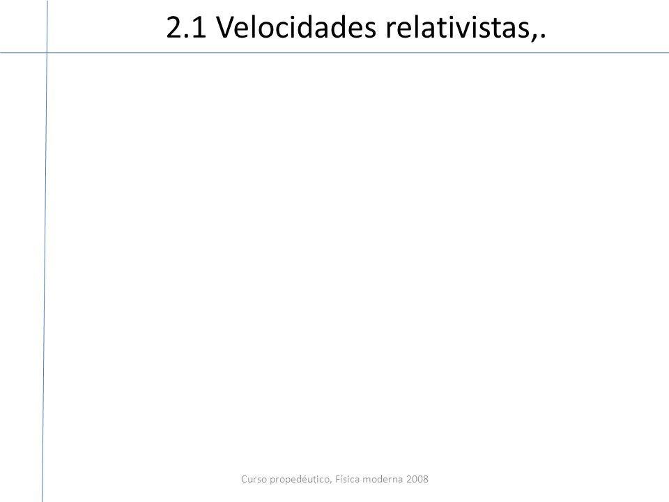 2.1 Velocidades relativistas,. Curso propedéutico, Física moderna 2008