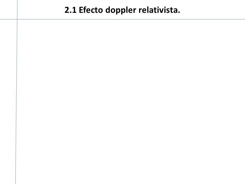 2.1 Efecto doppler relativista.
