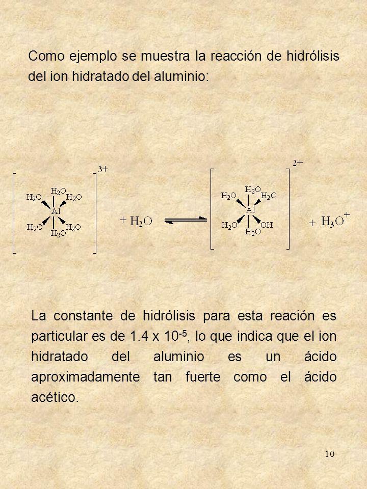 10 Como ejemplo se muestra la reacción de hidrólisis del ion hidratado del aluminio: La constante de hidrólisis para esta reación es particular es de